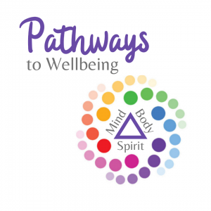 Pathways to Wellbeing- Logo